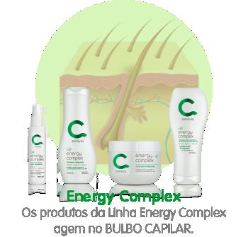 Linha Energy Complex
